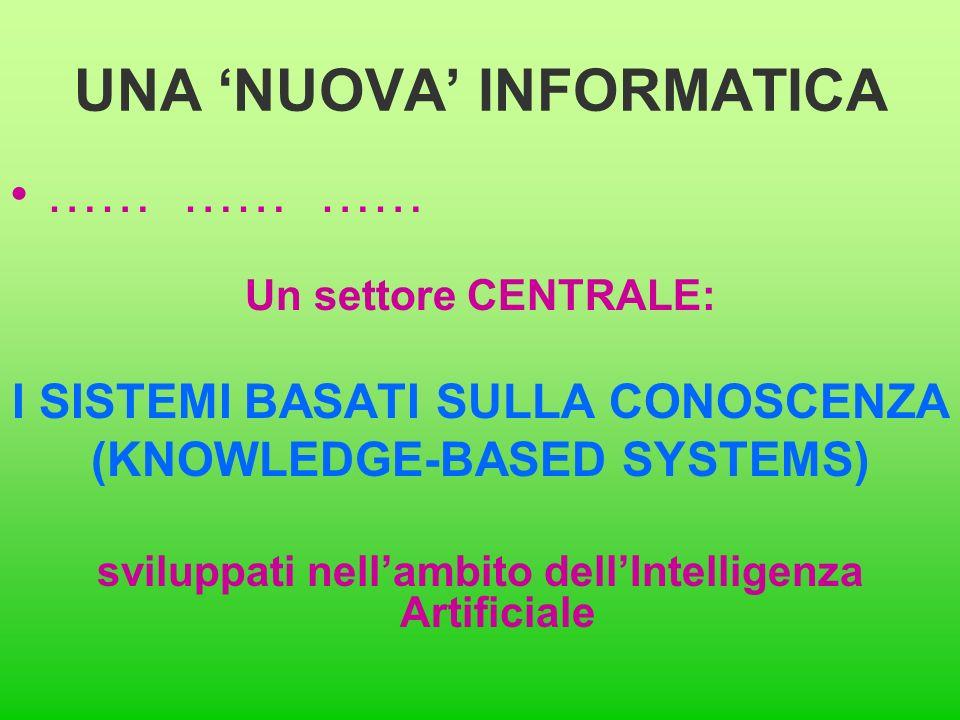 UNA NUOVA INFORMATICA …… …… …… Un settore CENTRALE: I SISTEMI BASATI SULLA CONOSCENZA (KNOWLEDGE-BASED SYSTEMS) sviluppati nellambito dellIntelligenza