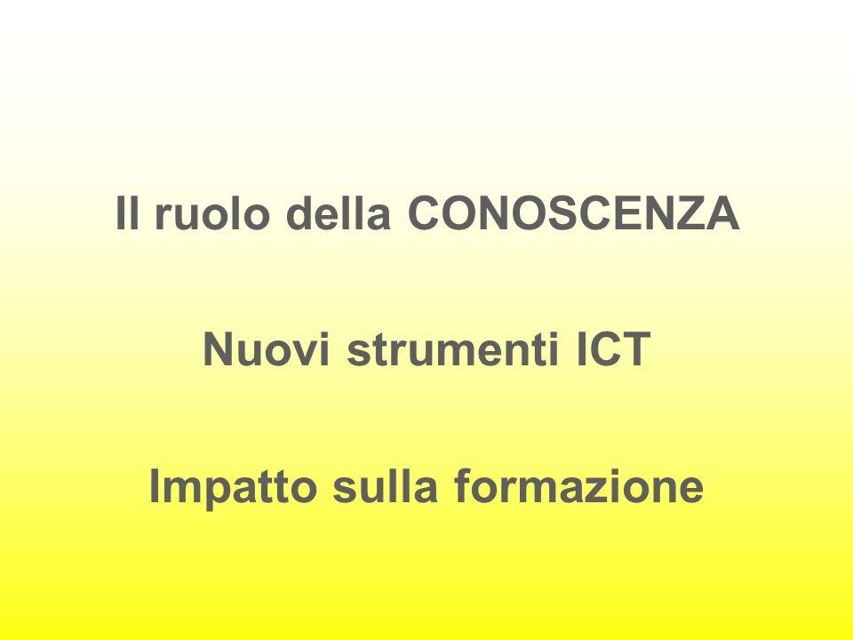 Il ruolo della CONOSCENZA Nuovi strumenti ICT Impatto sulla formazione