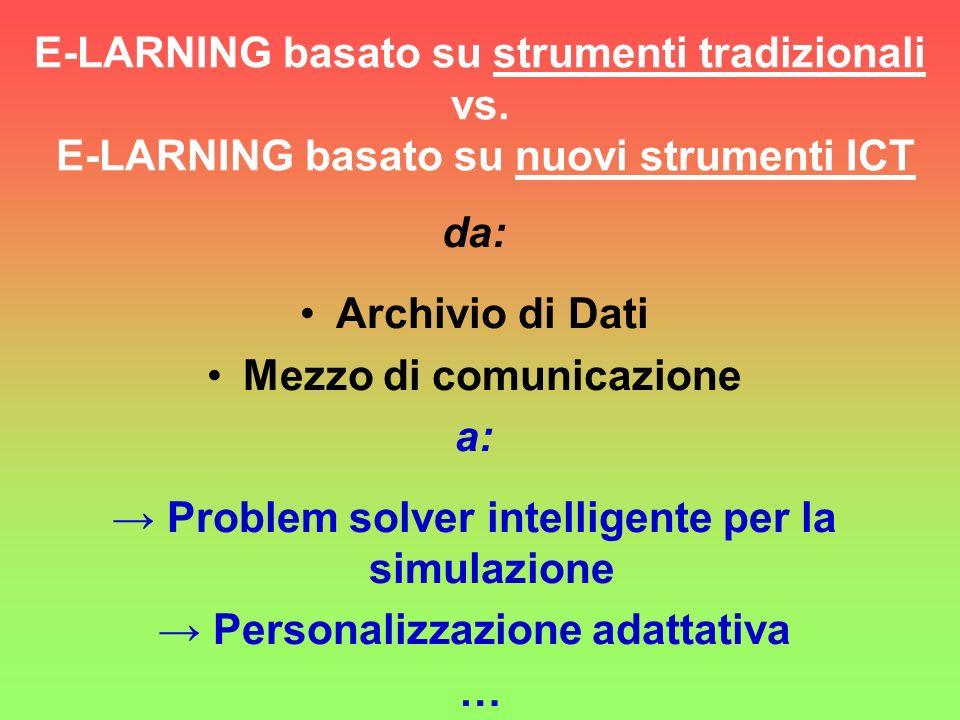 E-LARNING basato su strumenti tradizionali vs. E-LARNING basato su nuovi strumenti ICT da: Archivio di Dati Mezzo di comunicazione a: Problem solver i