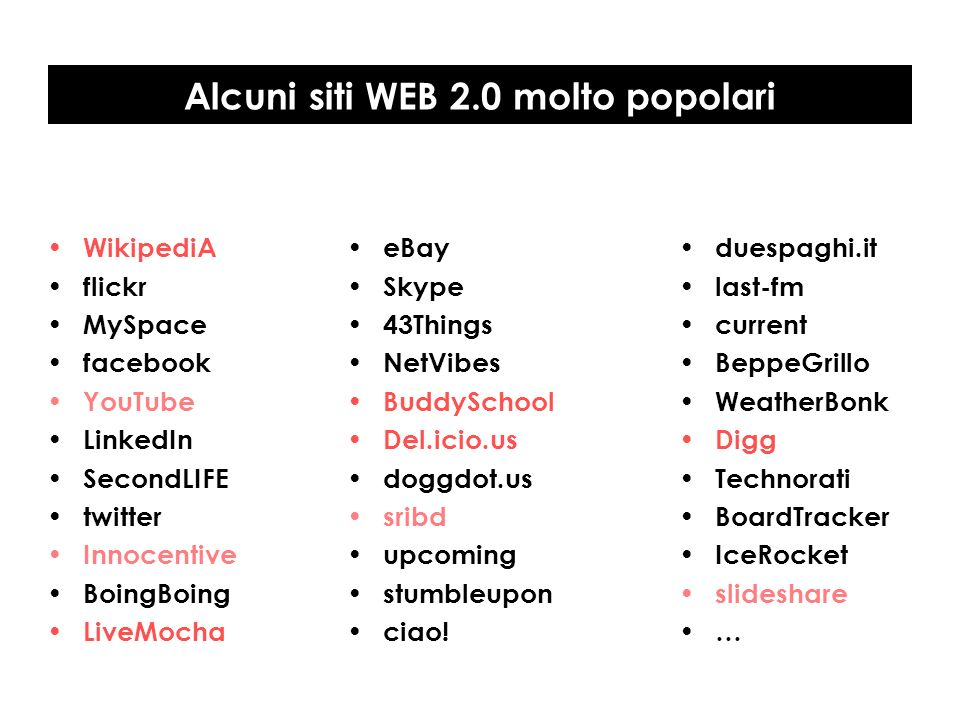 Alcuni siti WEB 2.0 molto popolari WikipediA flickr MySpace facebook YouTube LinkedIn SecondLIFE twitter Innocentive BoingBoing LiveMocha eBay Skype 43Things NetVibes BuddySchool Del.icio.us doggdot.us sribd upcoming stumbleupon ciao.