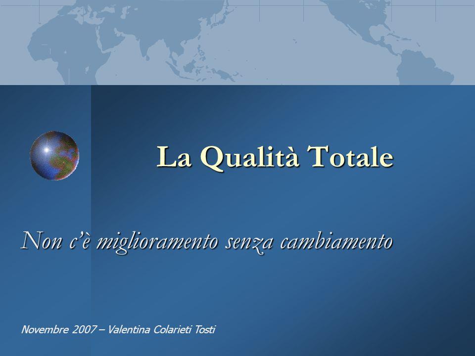 La Qualità Totale Non cè miglioramento senza cambiamento Novembre 2007 – Valentina Colarieti Tosti