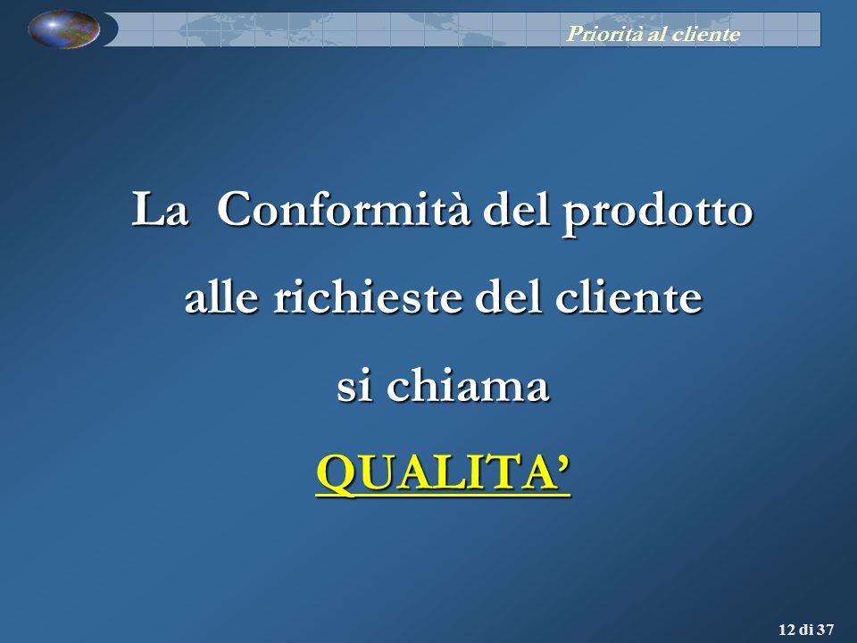 12 di 37 La Conformità del prodotto alle richieste del cliente si chiama QUALITA Priorità al cliente
