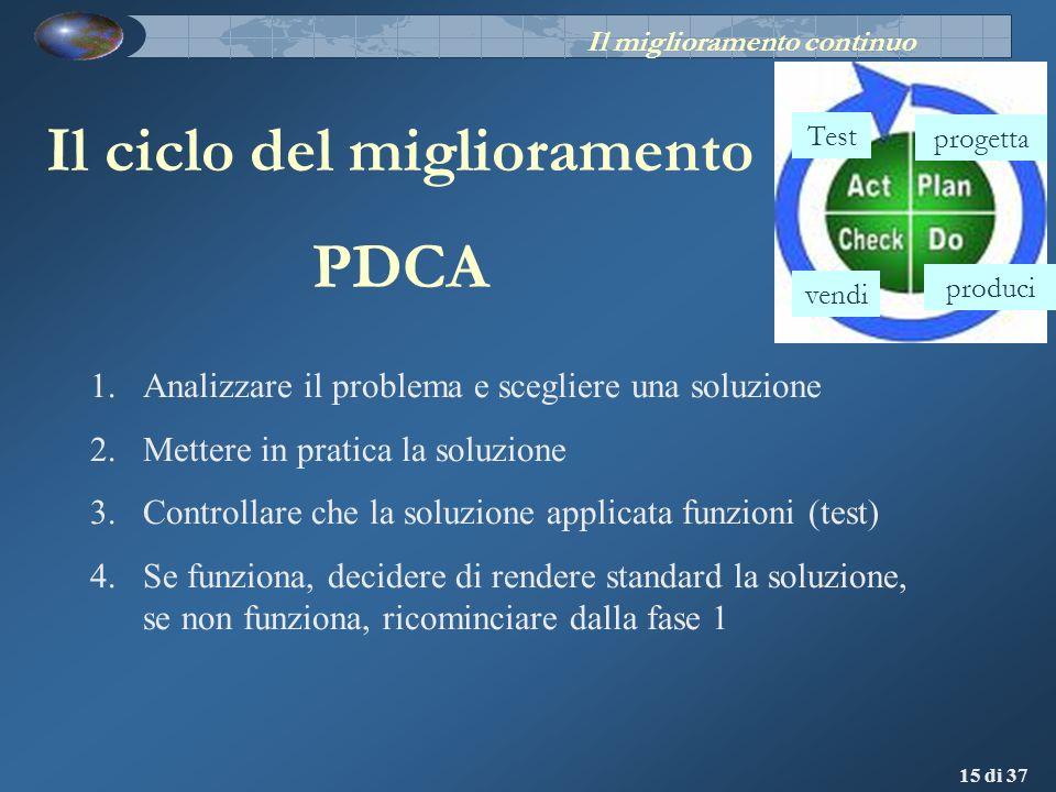 15 di 37 Il ciclo del miglioramento PDCA 1.Analizzare il problema e scegliere una soluzione 2.Mettere in pratica la soluzione 3.Controllare che la sol