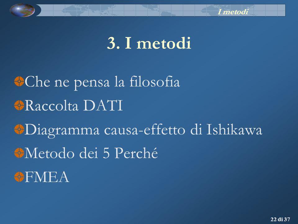 22 di 37 Che ne pensa la filosofia Raccolta DATI Diagramma causa-effetto di Ishikawa Metodo dei 5 Perché FMEA 3. I metodi I metodi