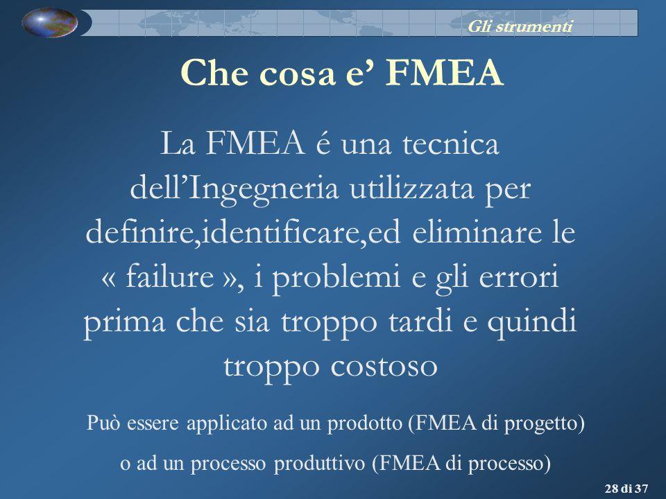 28 di 37 La FMEA é una tecnica dellIngegneria utilizzata per definire,identificare,ed eliminare le « failure », i problemi e gli errori prima che sia