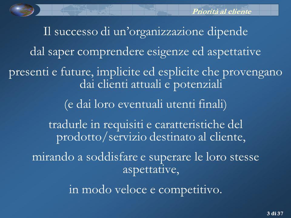 3 di 37 Priorità al cliente Il successo di unorganizzazione dipende dal saper comprendere esigenze ed aspettative presenti e future, implicite ed espl