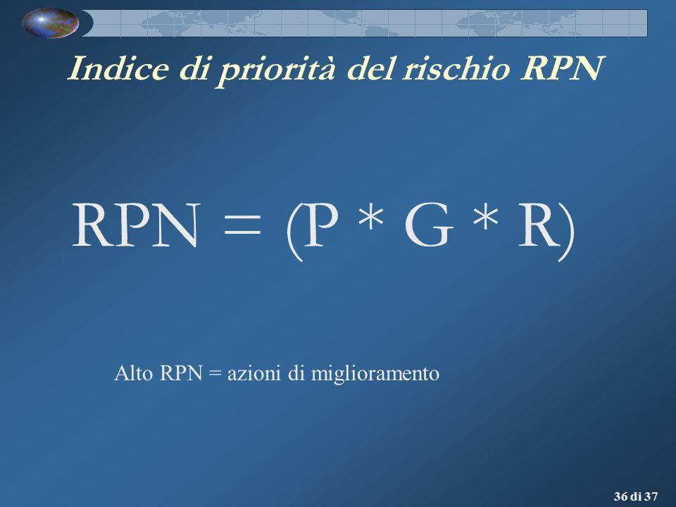 36 di 37 Indice di priorità del rischio RPN RPN = (P * G * R) Alto RPN = azioni di miglioramento