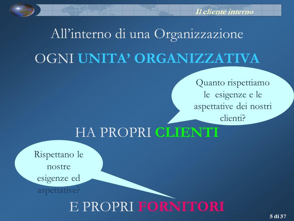 5 di 37 Allinterno di una Organizzazione OGNI UNITA ORGANIZZATIVA HA PROPRI CLIENTI E PROPRI FORNITORI Il cliente interno Quanto rispettiamo le esigen