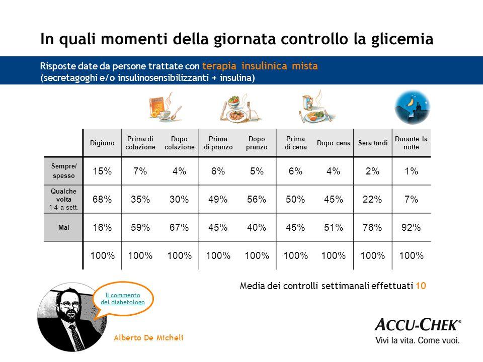 È chiaro che le persone in terapia mista non sono tenute a effettuare molte misurazioni quotidiane della glicemia.