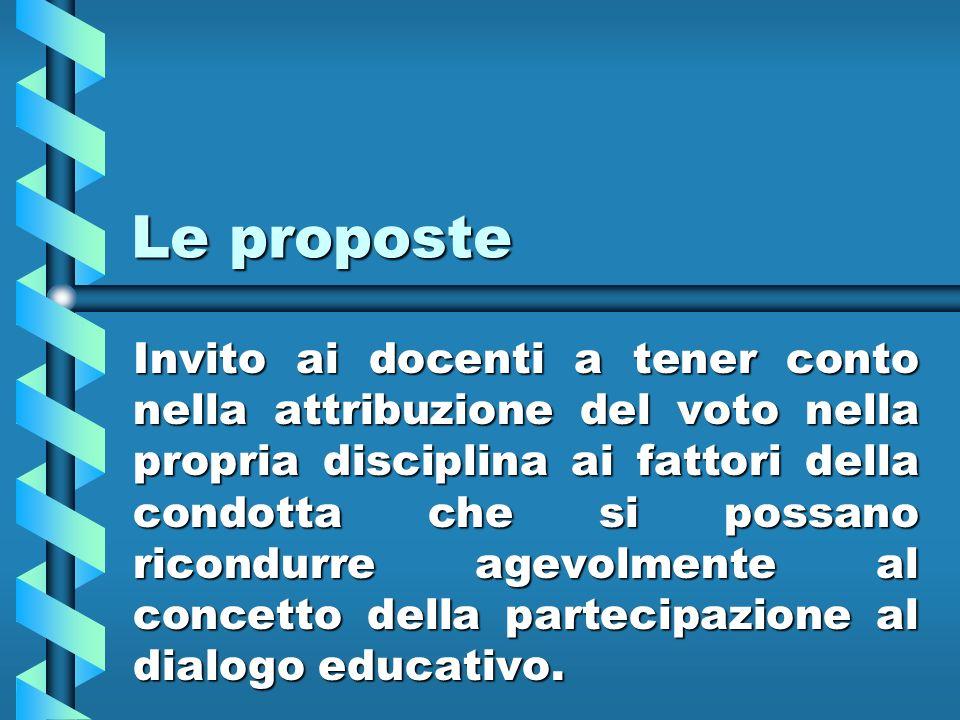 Le proposte Invito ai docenti a tener conto nella attribuzione del voto nella propria disciplina ai fattori della condotta che si possano ricondurre agevolmente al concetto della partecipazione al dialogo educativo.
