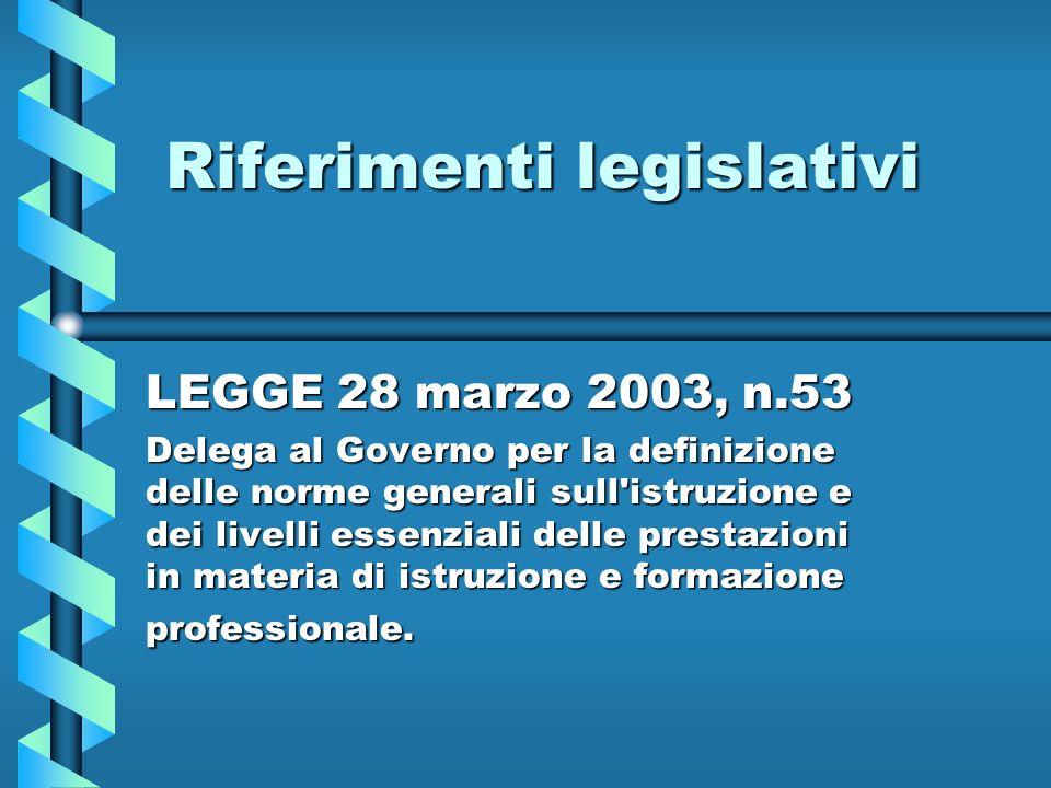 Riferimenti legislativi LEGGE 28 marzo 2003, n.53 Delega al Governo per la definizione delle norme generali sull istruzione e dei livelli essenziali delle prestazioni in materia di istruzione e formazione professionale.