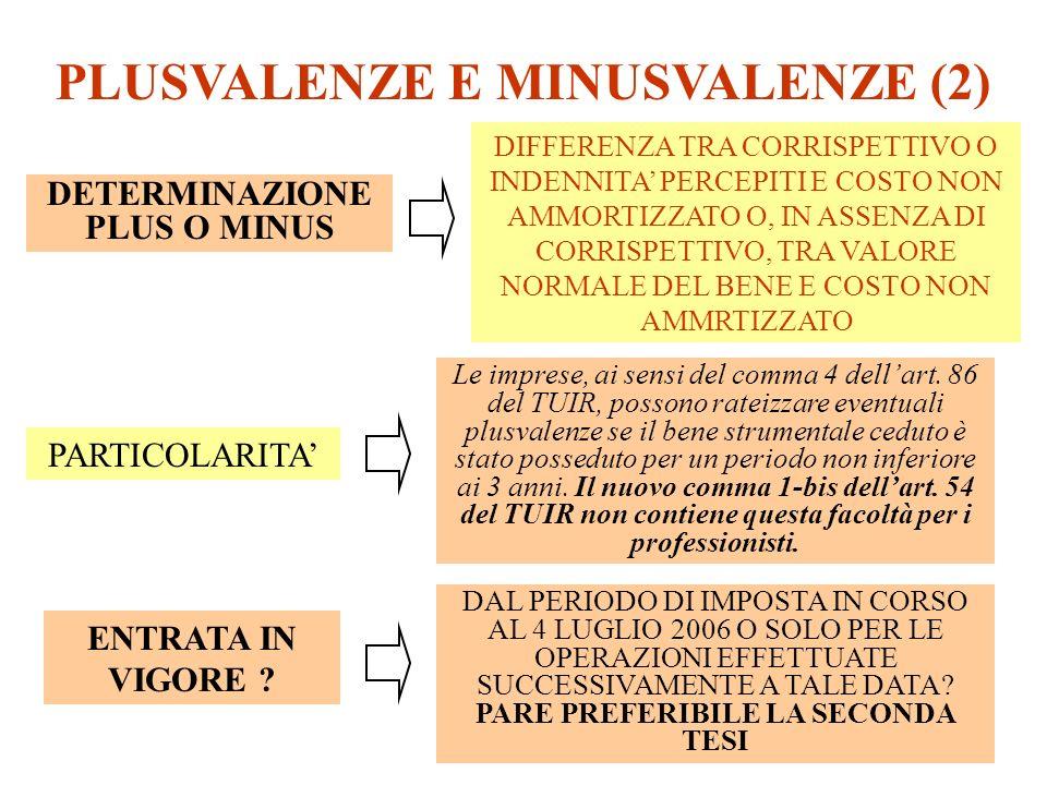 PLUSVALENZE E MINUSVALENZE (2) PARTICOLARITA Le imprese, ai sensi del comma 4 dellart. 86 del TUIR, possono rateizzare eventuali plusvalenze se il ben