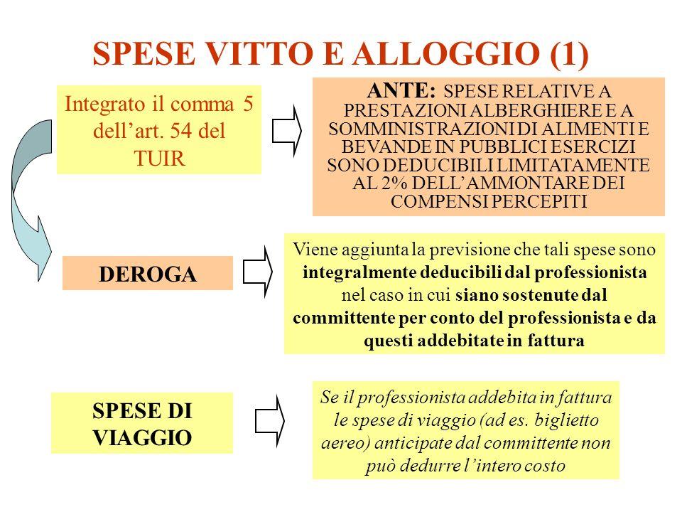 SPESE VITTO E ALLOGGIO (2) MODALITA PER LANTICIPO DEI COSTI DI VITTO E ALLOGGIO DA PARTE DEL COMMITTENTE 1.