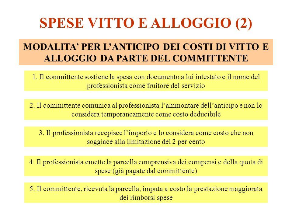 SPESE VITTO E ALLOGGIO (2) MODALITA PER LANTICIPO DEI COSTI DI VITTO E ALLOGGIO DA PARTE DEL COMMITTENTE 1. Il committente sostiene la spesa con docum