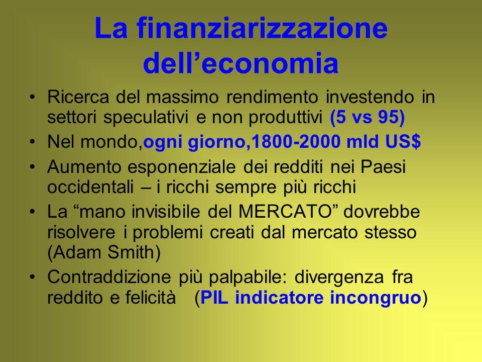 La finanziarizzazione delleconomia Ricerca del massimo rendimento investendo in settori speculativi e non produttivi (5 vs 95) Nel mondo,ogni giorno,1