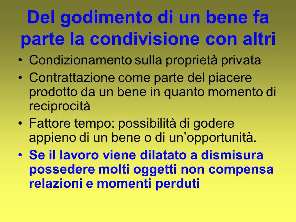 Del godimento di un bene fa parte la condivisione con altri Condizionamento sulla proprietà privata Contrattazione come parte del piacere prodotto da