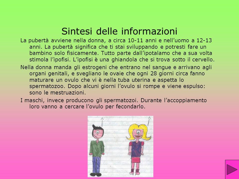 Sintesi delle informazioni La pubertà avviene nella donna, a circa 10-11 anni e nelluomo a 12-13 anni. La pubertà significa che ti stai sviluppando e