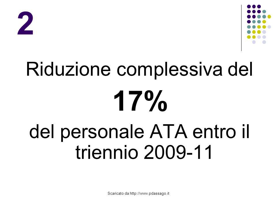 Scaricato da http://www.pdassago.it 2 Riduzione complessiva del 17% del personale ATA entro il triennio 2009-11