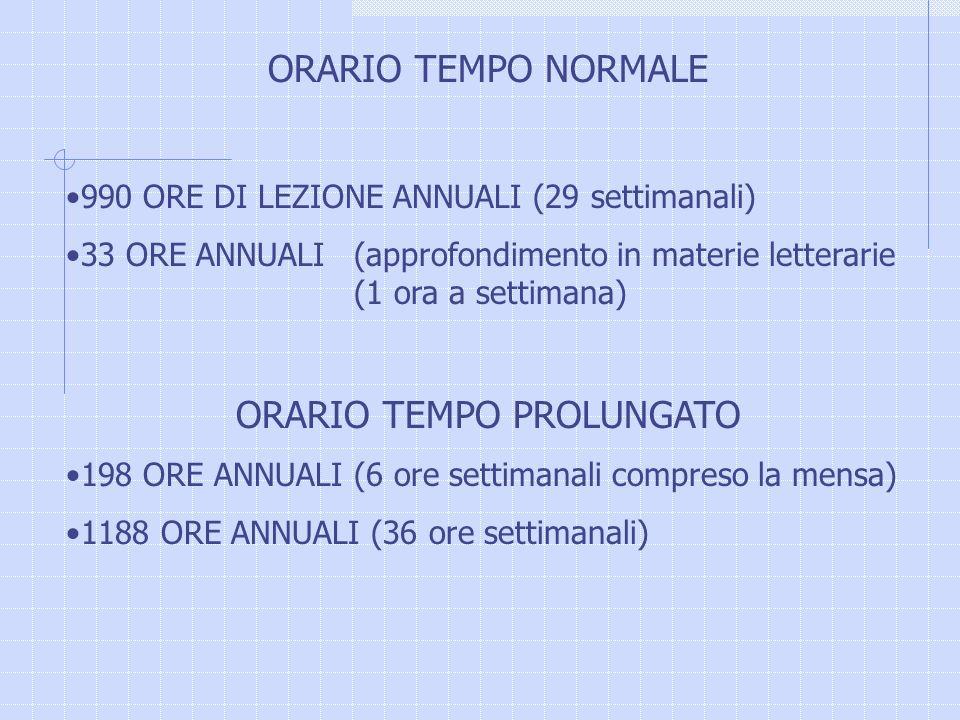 ORARIO TEMPO NORMALE 990 ORE DI LEZIONE ANNUALI (29 settimanali) 33 ORE ANNUALI (approfondimento in materie letterarie (1 ora a settimana) ORARIO TEMP