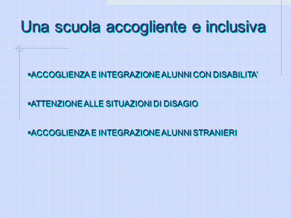 Una scuola accogliente e inclusiva ACCOGLIENZA E INTEGRAZIONE ALUNNI CON DISABILITA ACCOGLIENZA E INTEGRAZIONE ALUNNI CON DISABILITA ATTENZIONE ALLE S