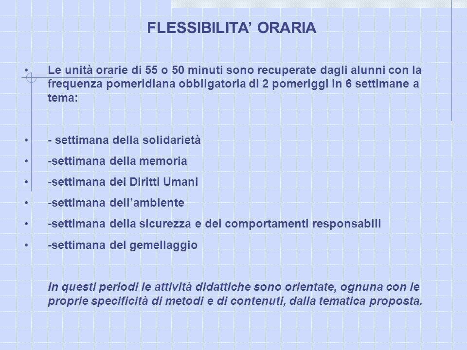FLESSIBILITA ORARIA Le unità orarie di 55 o 50 minuti sono recuperate dagli alunni con la frequenza pomeridiana obbligatoria di 2 pomeriggi in 6 setti