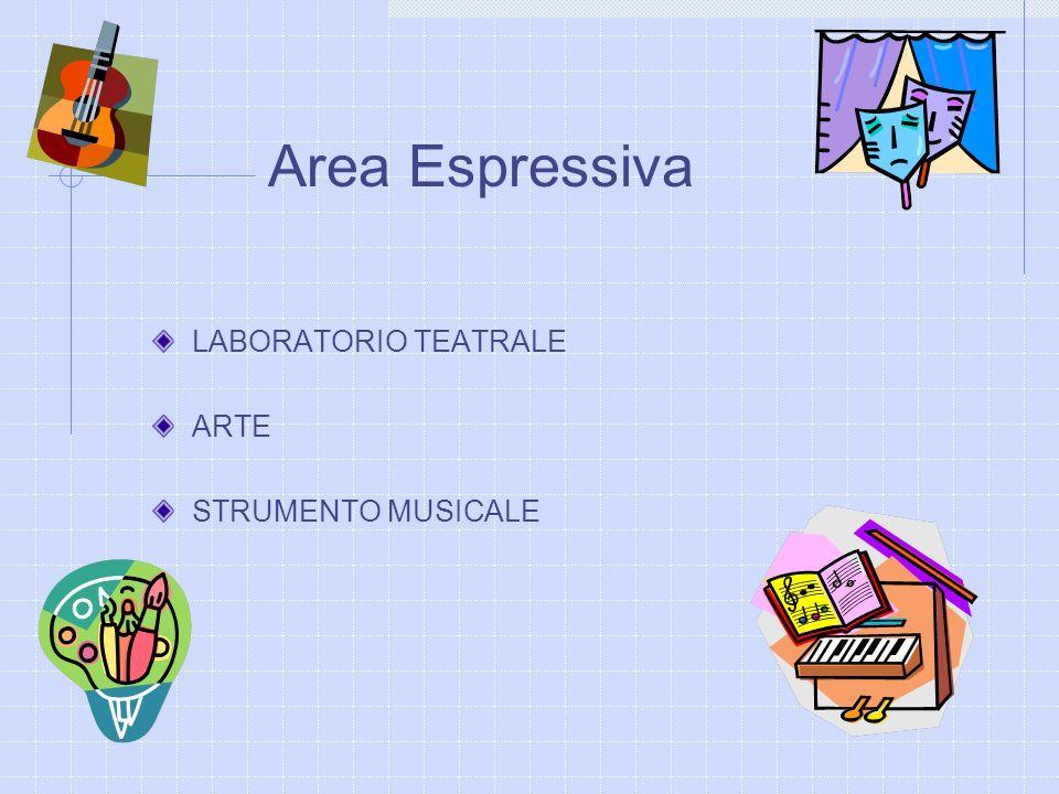 LABORATORIO TEATRALE ARTE STRUMENTO MUSICALE Area Espressiva