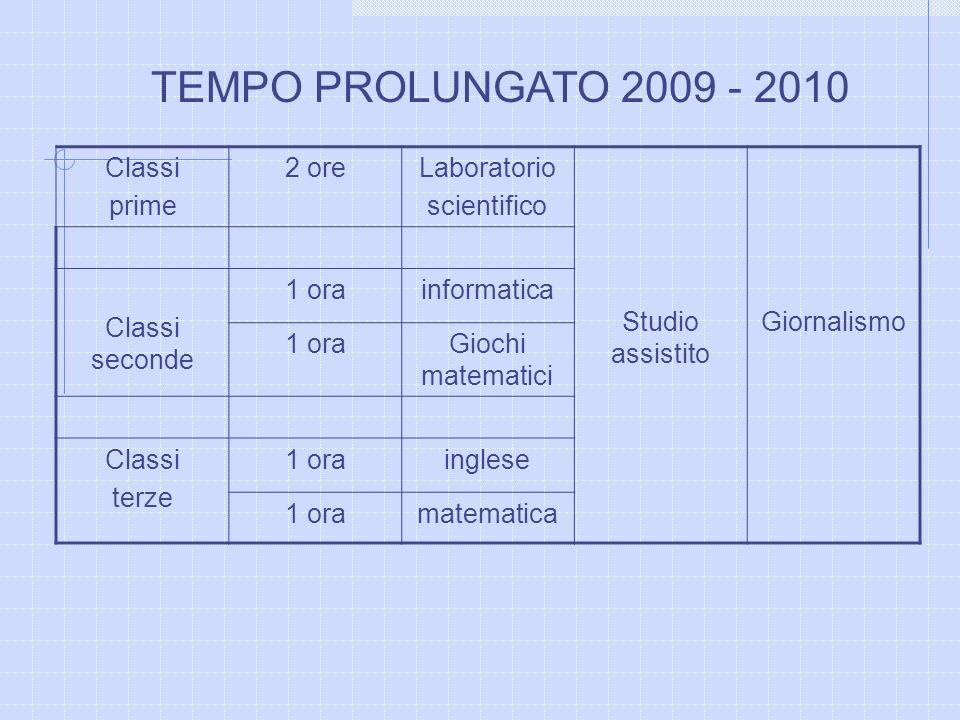 TEMPO PROLUNGATO 2009 - 2010 Classi prime 2 oreLaboratorio scientifico Studio assistito Giornalismo Classi seconde 1 orainformatica 1 oraGiochi matema