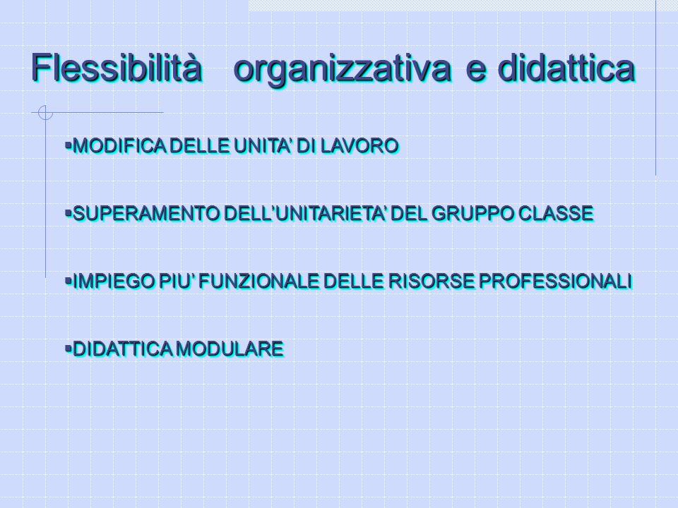 Flessibilità organizzativa e didattica MODIFICA DELLE UNITA DI LAVORO MODIFICA DELLE UNITA DI LAVORO SUPERAMENTO DELLUNITARIETA DEL GRUPPO CLASSE SUPE