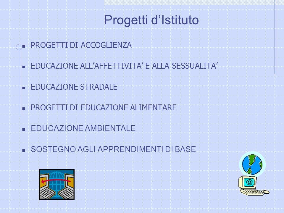 Progetti dIstituto PROGETTI DI ACCOGLIENZA EDUCAZIONE ALLAFFETTIVITA E ALLA SESSUALITA EDUCAZIONE STRADALE PROGETTI DI EDUCAZIONE ALIMENTARE EDUCAZION