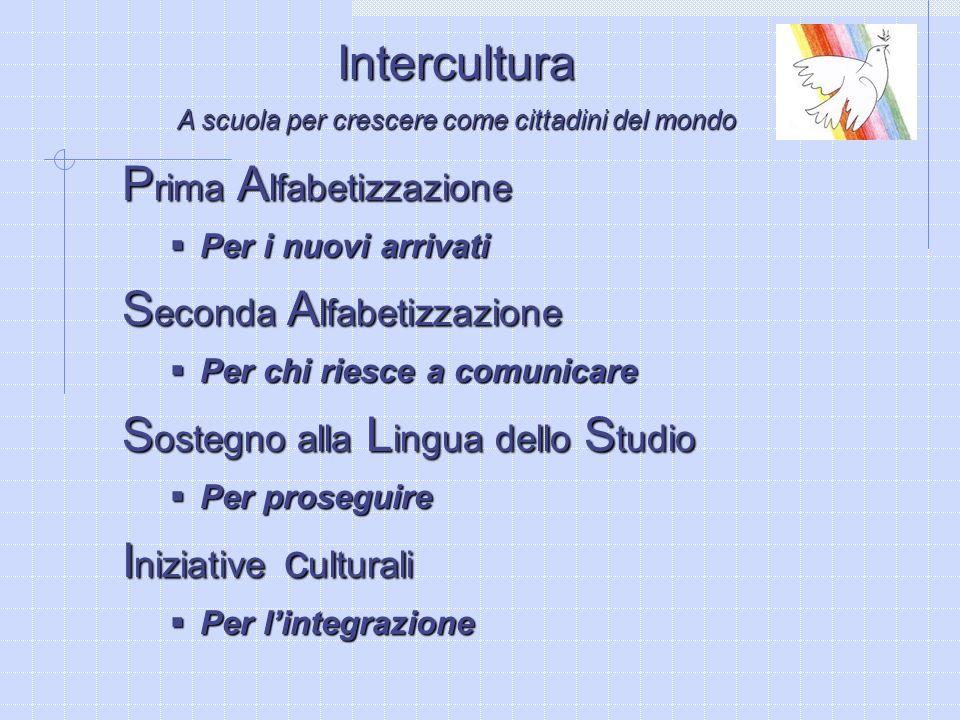 Intercultura A scuola per crescere come cittadini del mondo P rima A lfabetizzazione Per i nuovi arrivati Per i nuovi arrivati S econda A lfabetizzazi