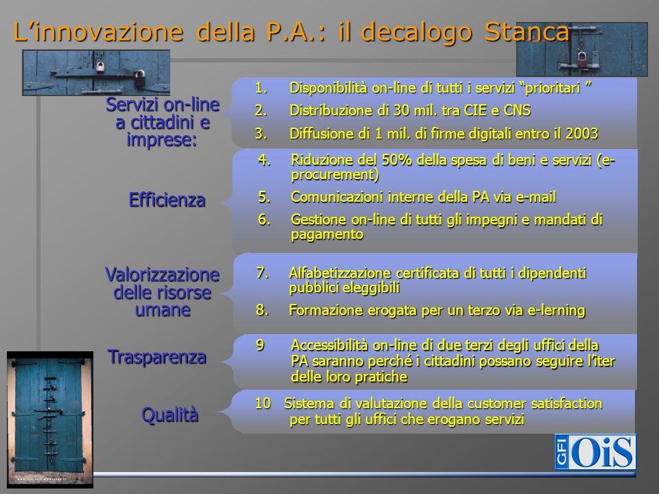 Linnovazione della P.A.: il decalogo Stanca 1.Disponibilità on-line di tutti i servizi prioritari 1.Disponibilità on-line di tutti i servizi prioritar