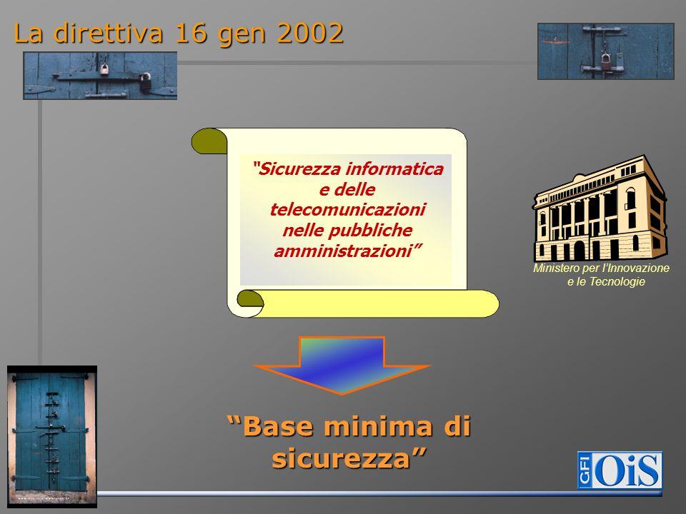 La direttiva 16 gen 2002 Sicurezza informatica e delle telecomunicazioni nelle pubbliche amministrazioni Ministero per lInnovazione e le Tecnologie Base minima di sicurezza