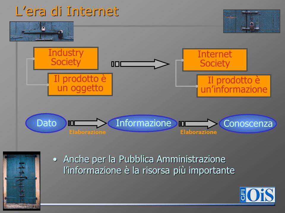 Lera di Internet Anche per la Pubblica Amministrazione linformazione è la risorsa più importanteAnche per la Pubblica Amministrazione linformazione è la risorsa più importante Industry Society Il prodotto è un oggetto Internet Society Il prodotto è uninformazione DatoInformazione Conoscenza Elaborazione