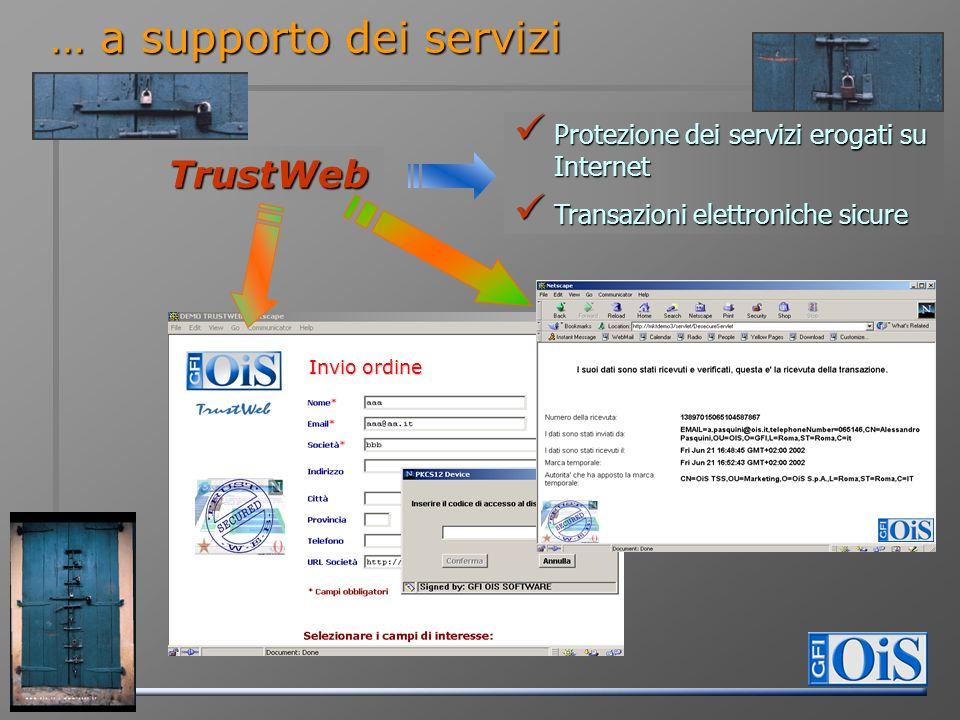 … a supporto dei servizi TrustWeb Protezione dei servizi erogati su Internet Protezione dei servizi erogati su Internet Transazioni elettroniche sicure Transazioni elettroniche sicure Invio ordine