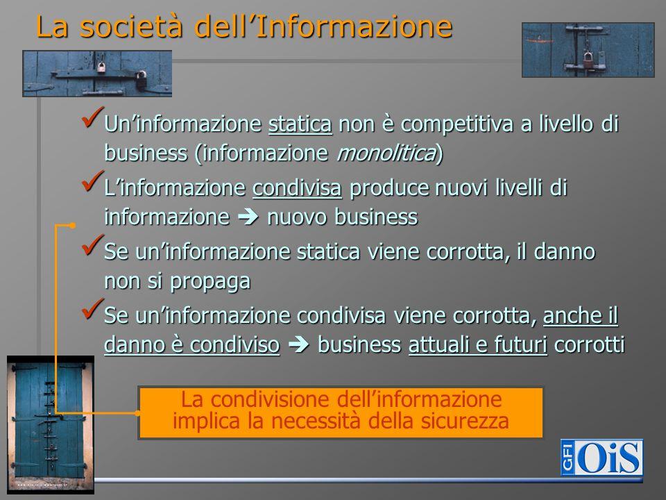La società dellInformazione Uninformazione statica non è competitiva a livello di business (informazione monolitica) Uninformazione statica non è competitiva a livello di business (informazione monolitica) Linformazione condivisa produce nuovi livelli di informazione nuovo business Linformazione condivisa produce nuovi livelli di informazione nuovo business Se uninformazione statica viene corrotta, il danno non si propaga Se uninformazione statica viene corrotta, il danno non si propaga Se uninformazione condivisa viene corrotta, anche il danno è condiviso business attuali e futuri corrotti Se uninformazione condivisa viene corrotta, anche il danno è condiviso business attuali e futuri corrotti La condivisione dellinformazione implica la necessità della sicurezza
