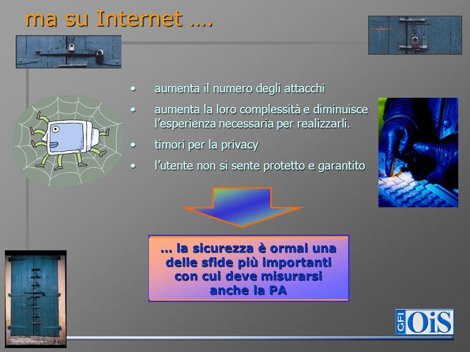 ma su Internet …. aumenta il numero degli attacchiaumenta il numero degli attacchi aumenta la loro complessità e diminuisce lesperienza necessaria per