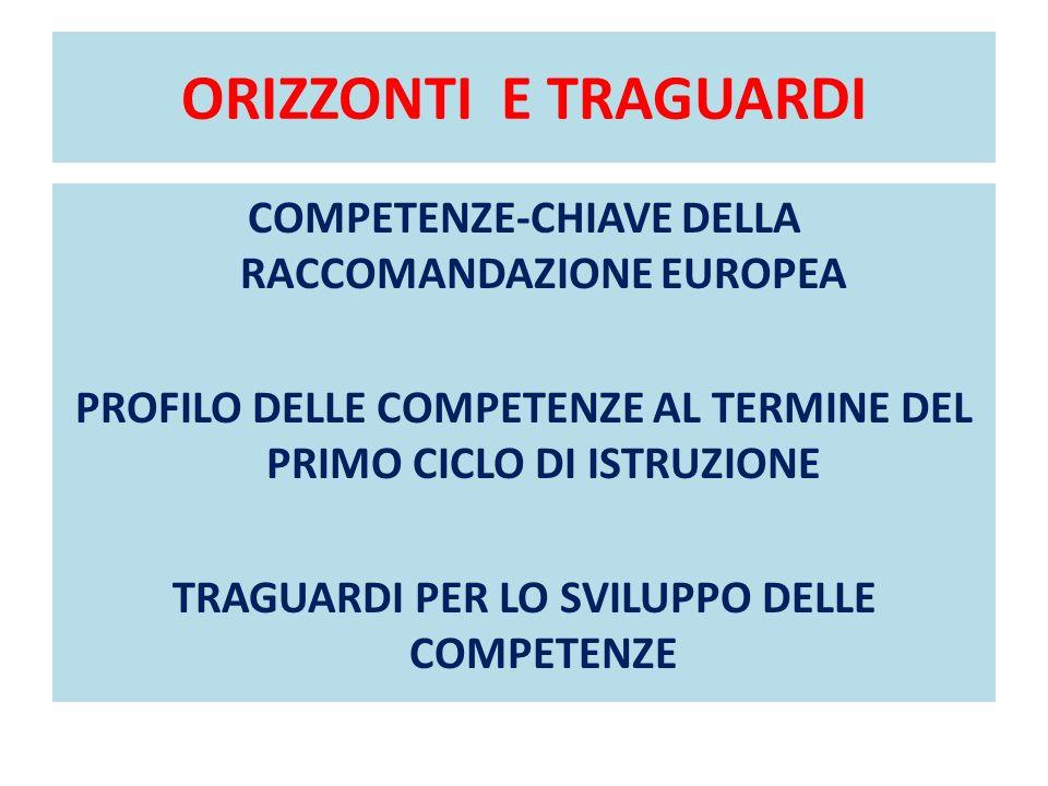 ORIZZONTI E TRAGUARDI COMPETENZE-CHIAVE DELLA RACCOMANDAZIONE EUROPEA PROFILO DELLE COMPETENZE AL TERMINE DEL PRIMO CICLO DI ISTRUZIONE TRAGUARDI PER