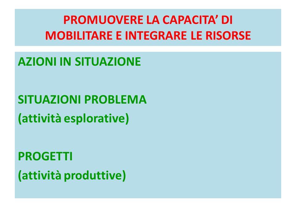 PROMUOVERE LA CAPACITA DI MOBILITARE E INTEGRARE LE RISORSE AZIONI IN SITUAZIONE SITUAZIONI PROBLEMA (attività esplorative) PROGETTI (attività produttive)
