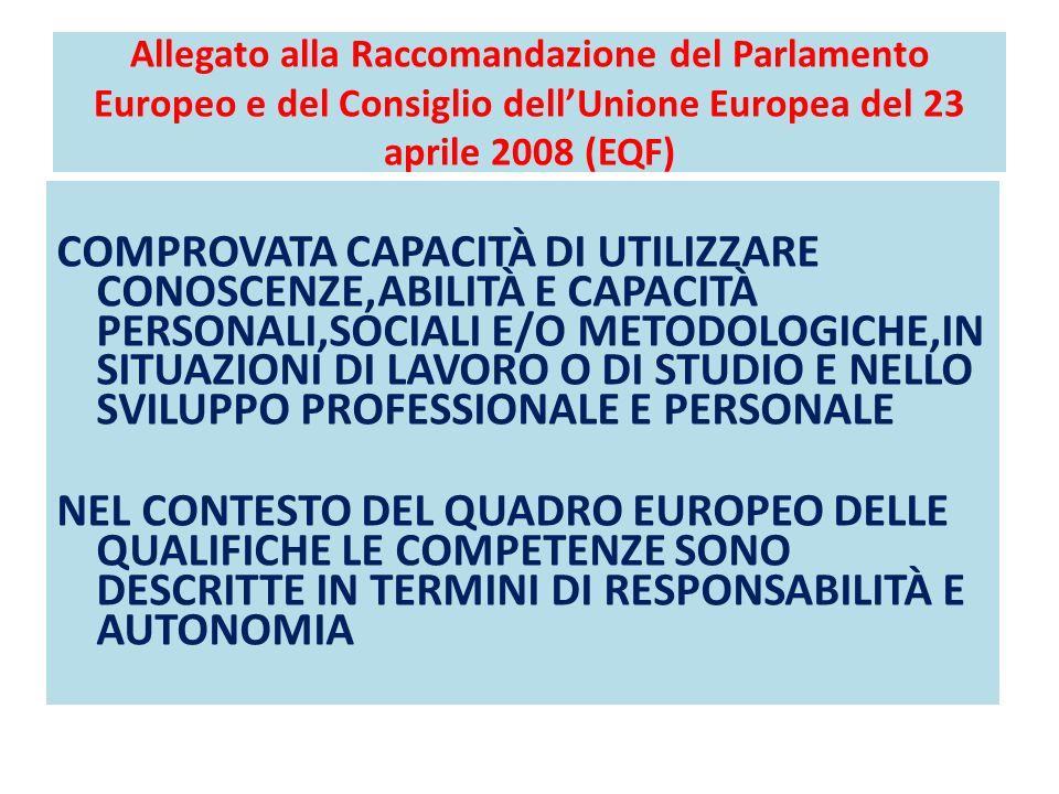 Allegato alla Raccomandazione del Parlamento Europeo e del Consiglio dellUnione Europea del 23 aprile 2008 (EQF) COMPROVATA CAPACITÀ DI UTILIZZARE CONOSCENZE,ABILITÀ E CAPACITÀ PERSONALI,SOCIALI E/O METODOLOGICHE,IN SITUAZIONI DI LAVORO O DI STUDIO E NELLO SVILUPPO PROFESSIONALE E PERSONALE NEL CONTESTO DEL QUADRO EUROPEO DELLE QUALIFICHE LE COMPETENZE SONO DESCRITTE IN TERMINI DI RESPONSABILITÀ E AUTONOMIA