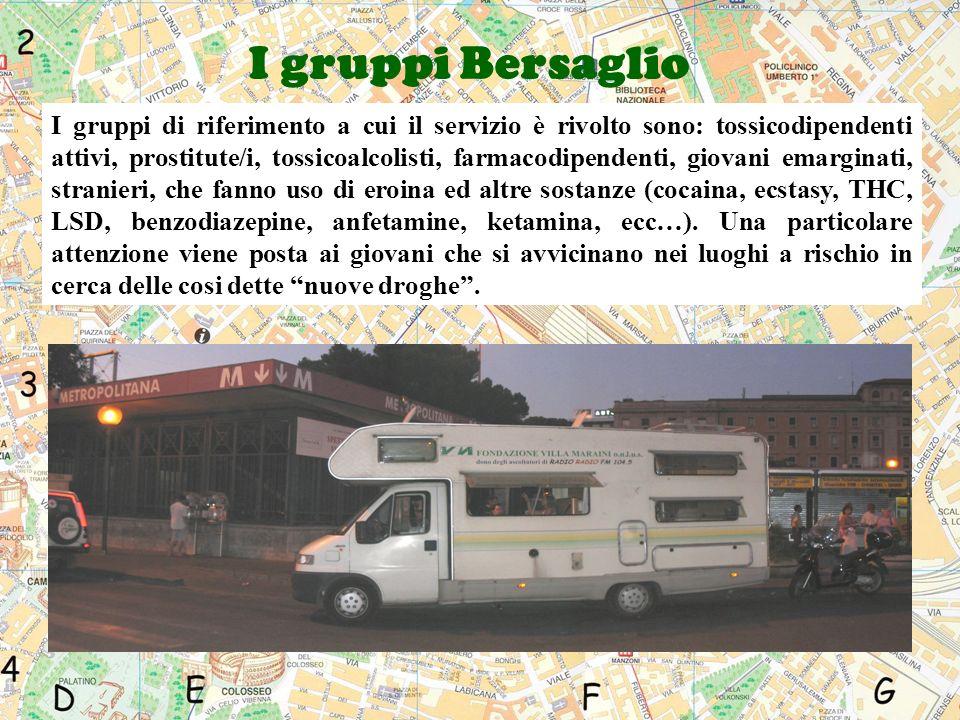 La popolazione di Riferimento I tossicodipendenti nel Lazio, secondo le stime ufficiali, sono dai 25.000 ai 30.000 (di cui l80% solo a Roma e Provincia).
