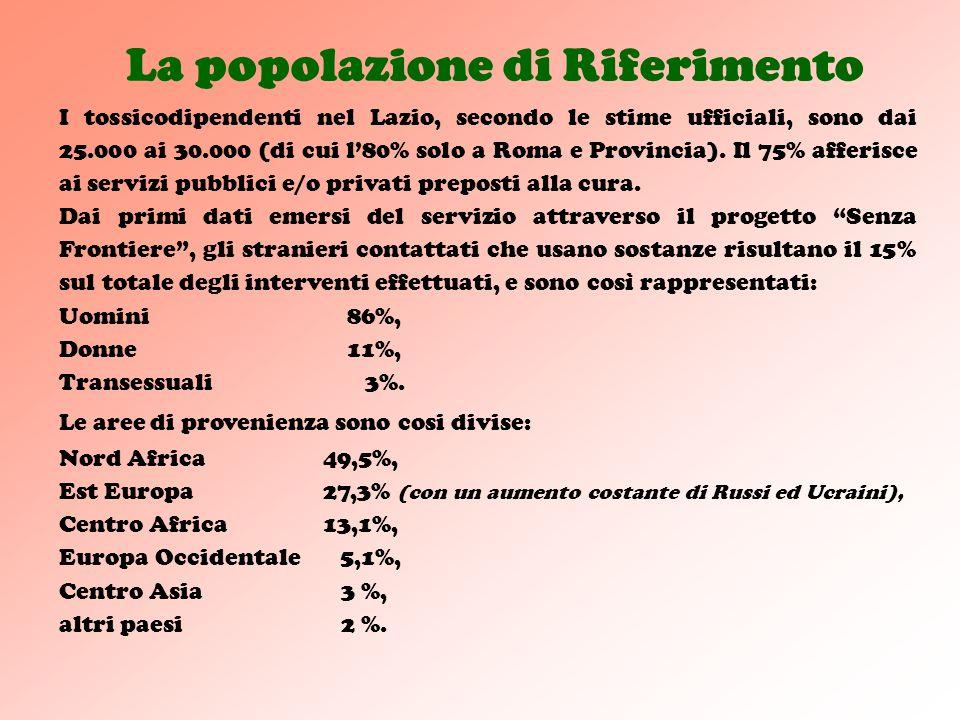 La popolazione di Riferimento I tossicodipendenti nel Lazio, secondo le stime ufficiali, sono dai 25.000 ai 30.000 (di cui l80% solo a Roma e Provinci