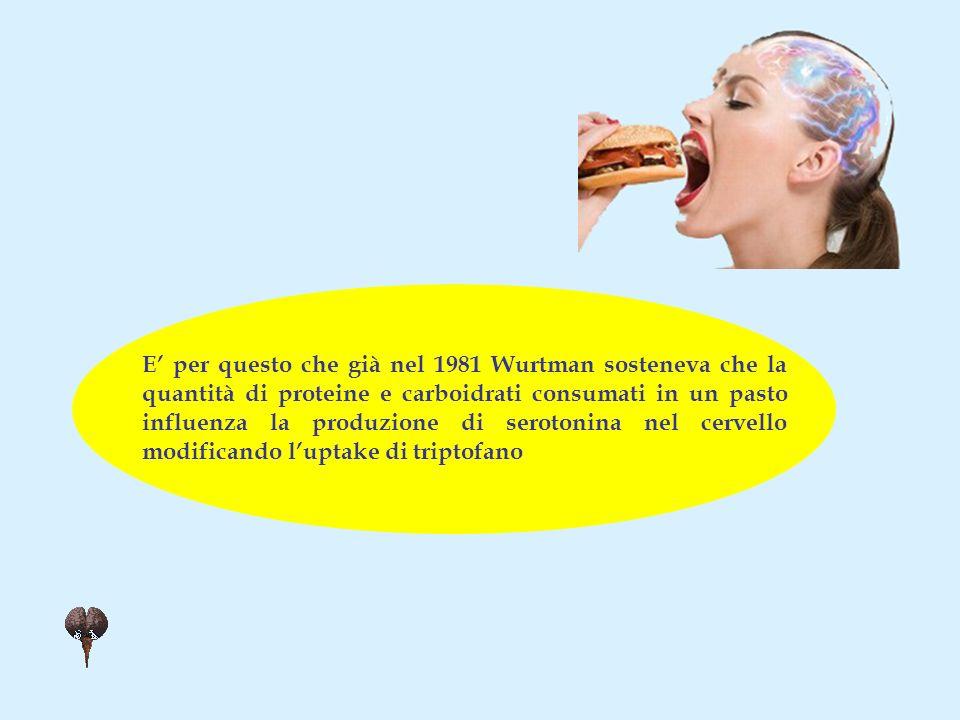E per questo che già nel 1981 Wurtman sosteneva che la quantità di proteine e carboidrati consumati in un pasto influenza la produzione di serotonina nel cervello modificando luptake di triptofano