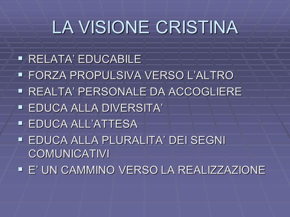 LA VISIONE CRISTINA RELATA EDUCABILE RELATA EDUCABILE FORZA PROPULSIVA VERSO LALTRO FORZA PROPULSIVA VERSO LALTRO REALTA PERSONALE DA ACCOGLIERE REALT