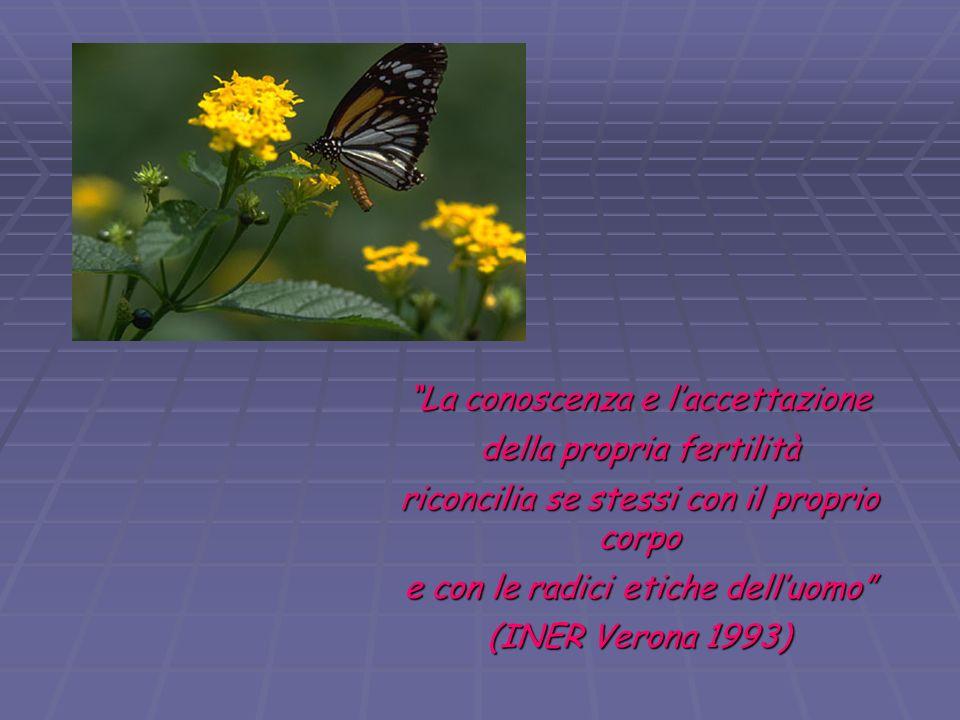 La conoscenza e laccettazione della propria fertilità riconcilia se stessi con il proprio corpo e con le radici etiche delluomo (INER Verona 1993)