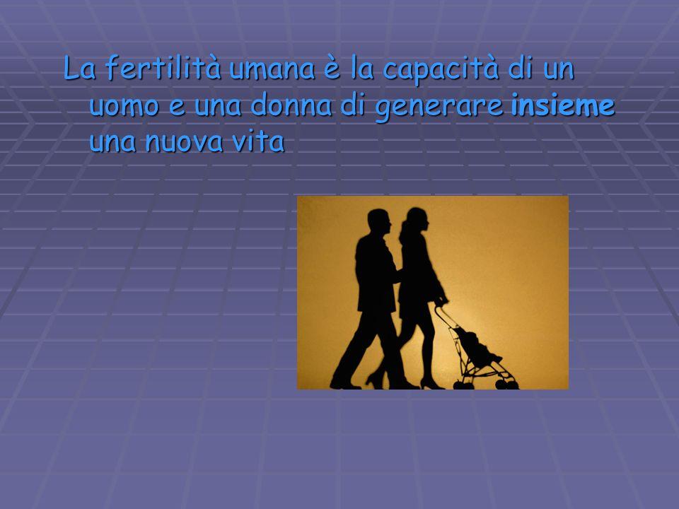 La fertilità umana è la capacità di un uomo e una donna di generare insieme una nuova vita