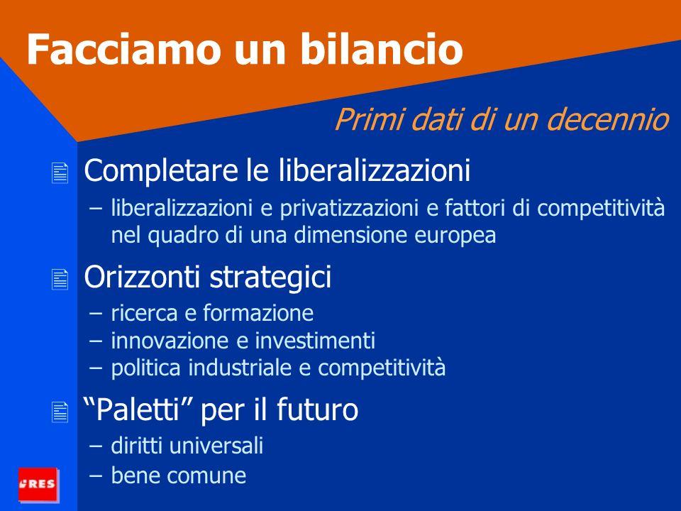 Facciamo un bilancio Completare le liberalizzazioni –liberalizzazioni e privatizzazioni e fattori di competitività nel quadro di una dimensione europea Orizzonti strategici –ricerca e formazione –innovazione e investimenti –politica industriale e competitività Paletti per il futuro –diritti universali –bene comune Primi dati di un decennio