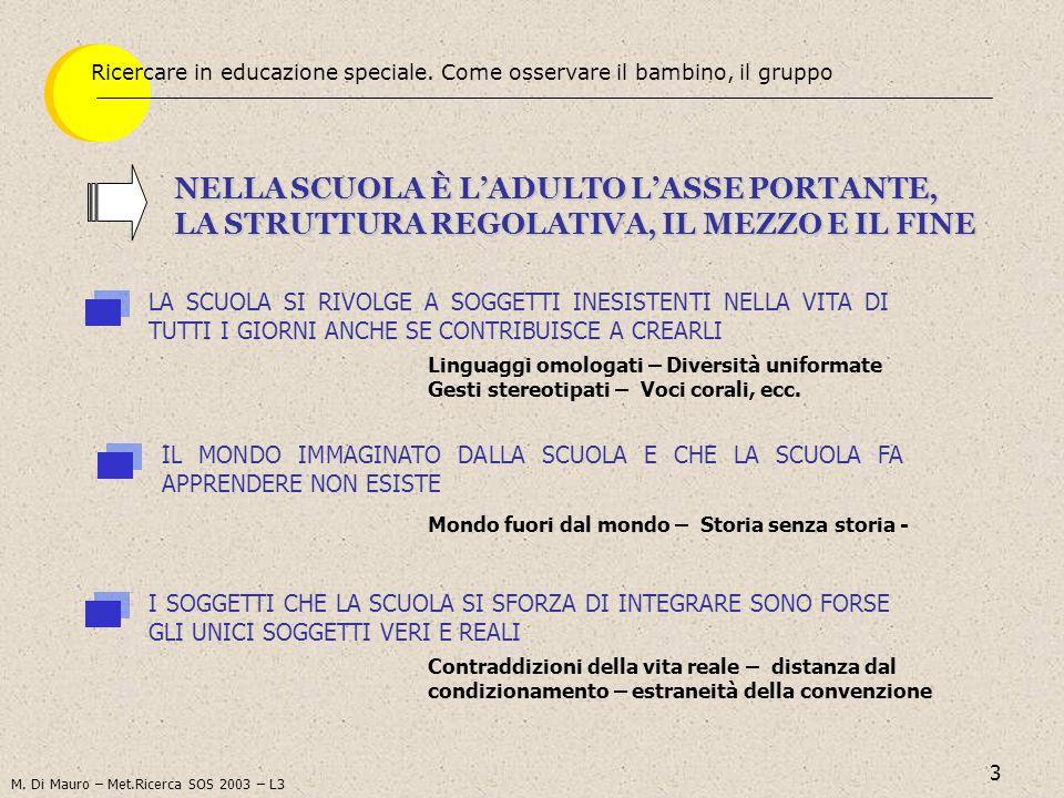 3 M. Di Mauro – Met.Ricerca SOS 2003 – L3 LA SCUOLA SI RIVOLGE A SOGGETTI INESISTENTI NELLA VITA DI TUTTI I GIORNI ANCHE SE CONTRIBUISCE A CREARLI Ric