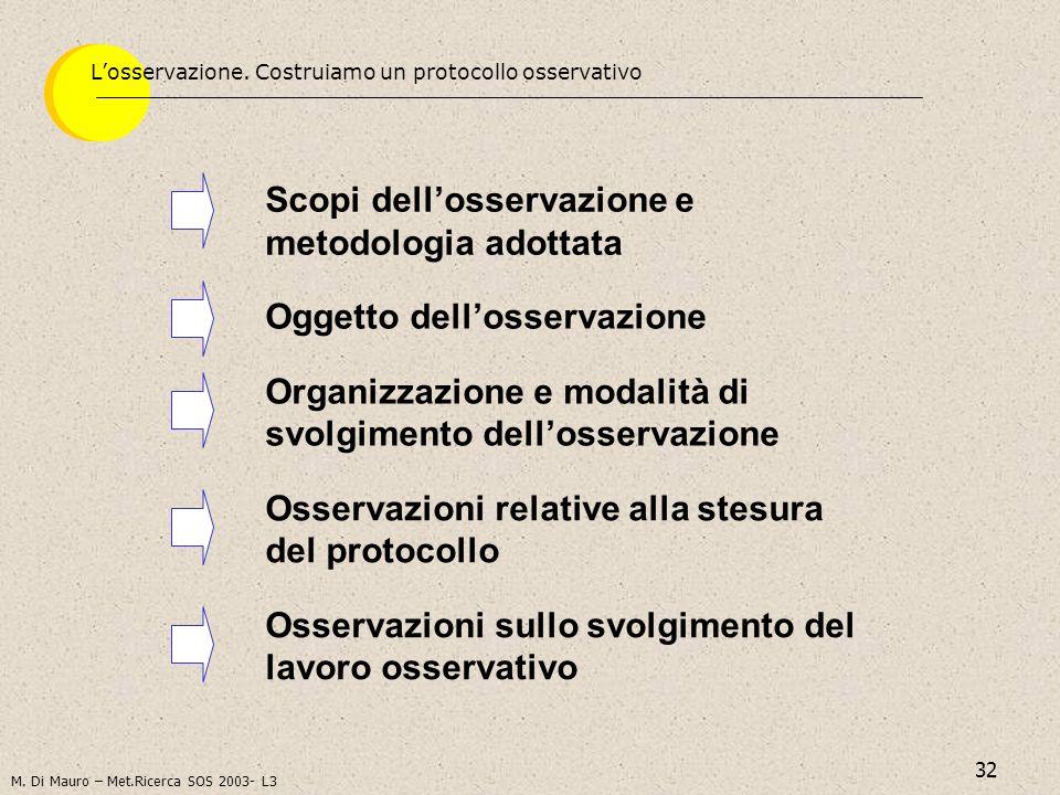 32 Losservazione. Costruiamo un protocollo osservativo M. Di Mauro – Met.Ricerca SOS 2003- L3 Scopi dellosservazione e metodologia adottata Organizzaz