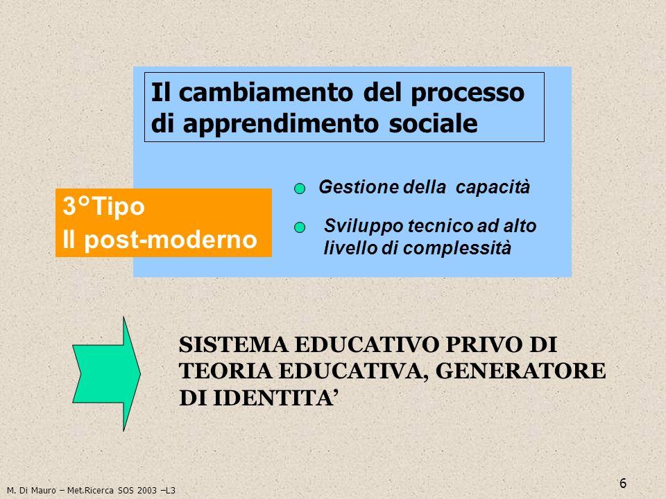 6 Il cambiamento del processo di apprendimento sociale 3°Tipo Il post-moderno Gestione della capacità Sviluppo tecnico ad alto livello di complessità