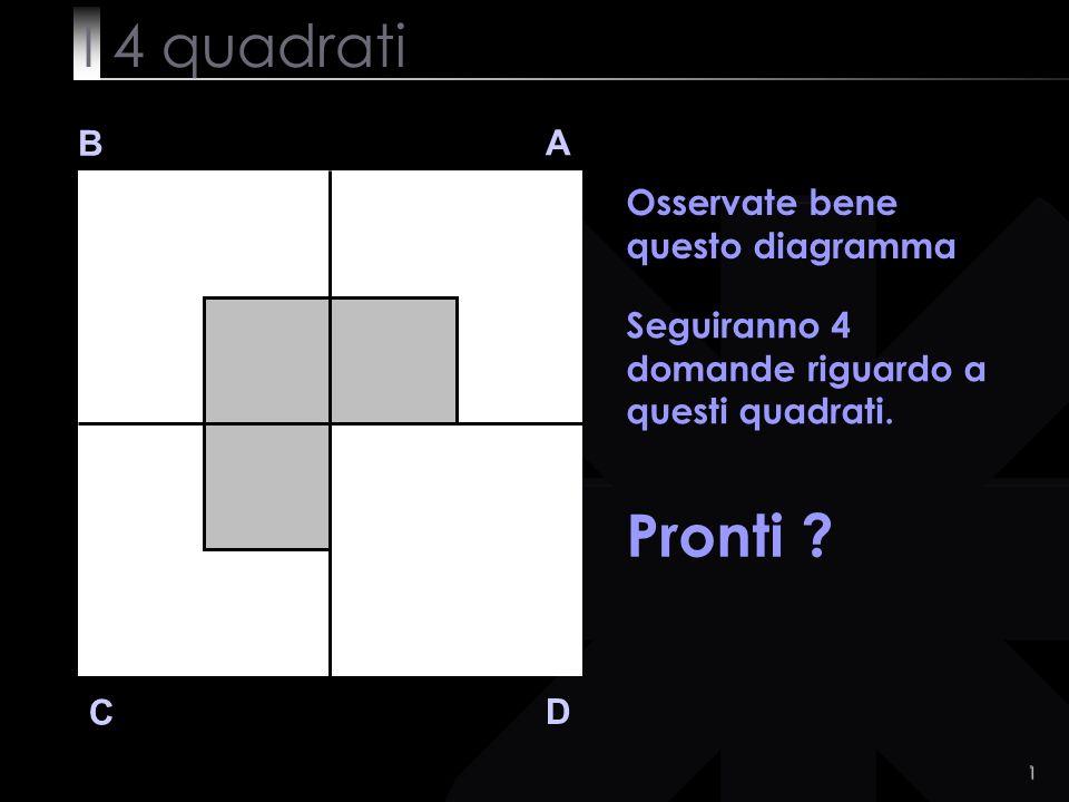1 I 4 quadrati B A D C Osservate bene questo diagramma Seguiranno 4 domande riguardo a questi quadrati.